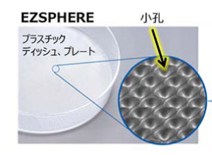 Asahi Glass Develops Technique to Cultivate Large Quantities of iPS Cells