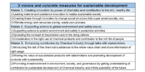 JCIA Targets Leadership Role in Global Sustainability – Part 1