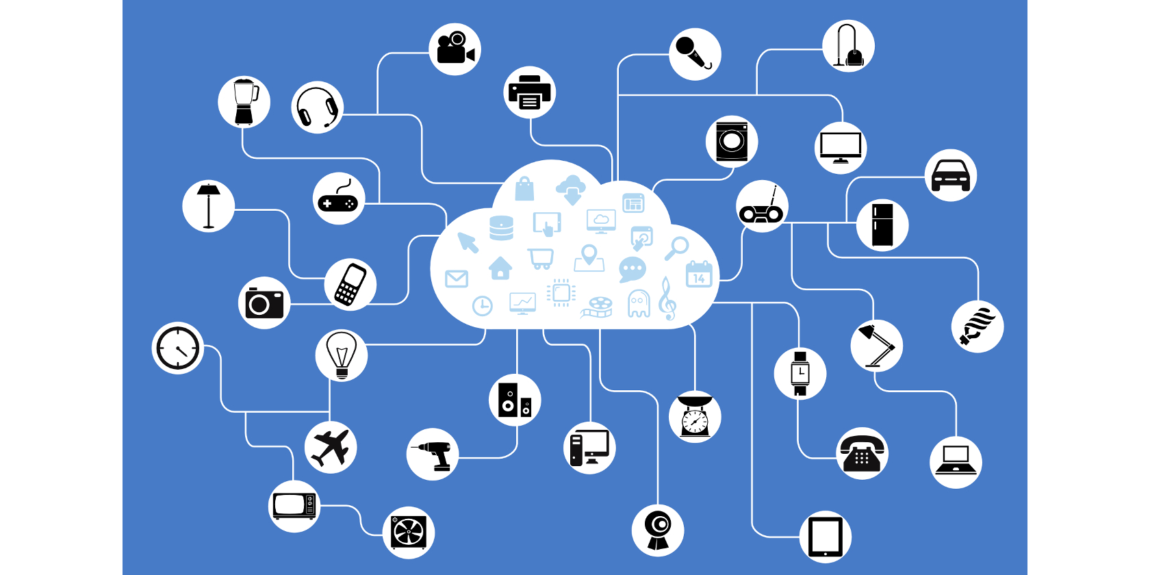China's Promotion of IoT Leads to Opportunities for Foreign Capital – Part 2