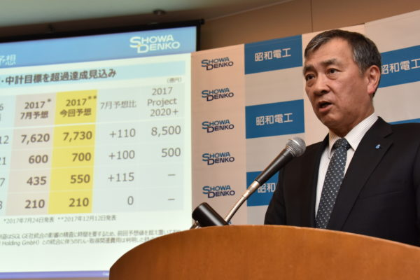 Showa Denko Targets 40% Increase to Operating Profit Over 2019–2022
