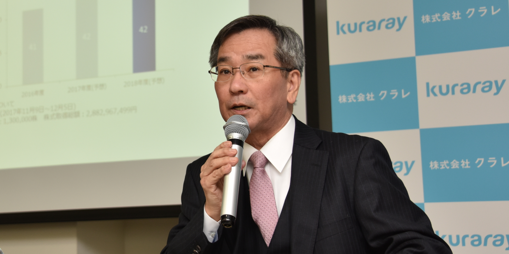 Kuraray Outlines 2020 Financial Targets in New Medium-Term Plan